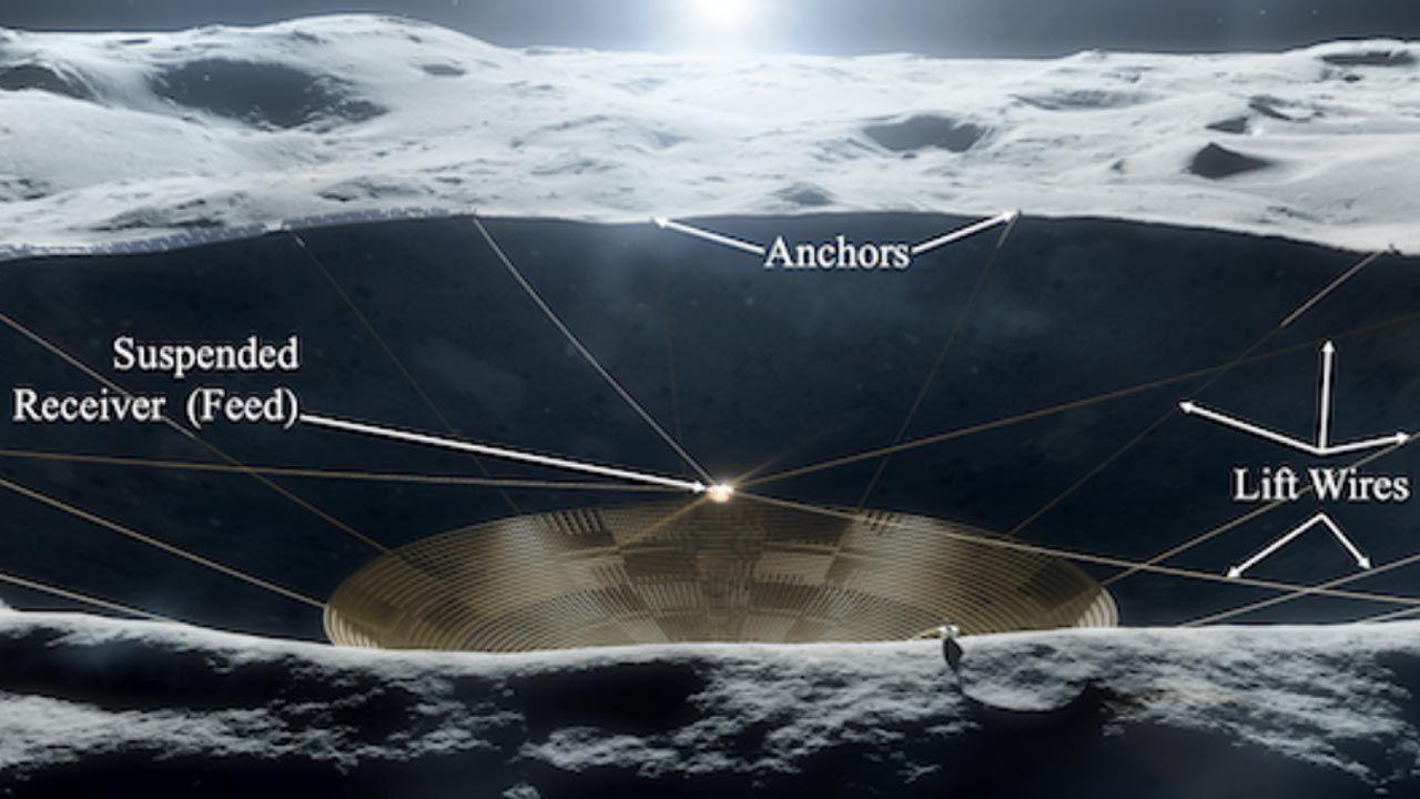 LCRT ma powstać po ciemnej stronie Księżyca (fot. NASA)