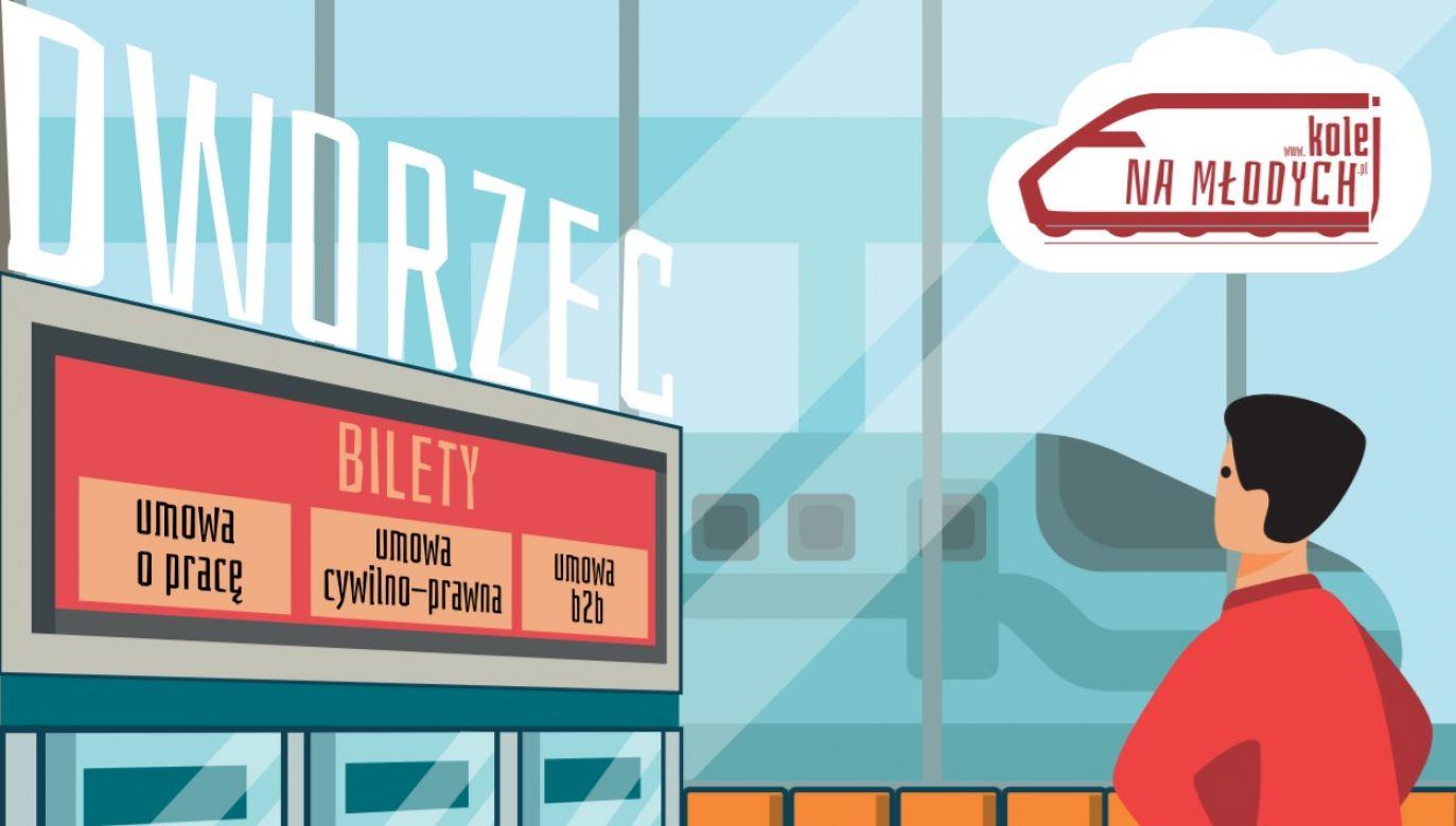 Plakaty akcji pojawiły się na dworcach z początkiem września (fot. Kolej na młodych)